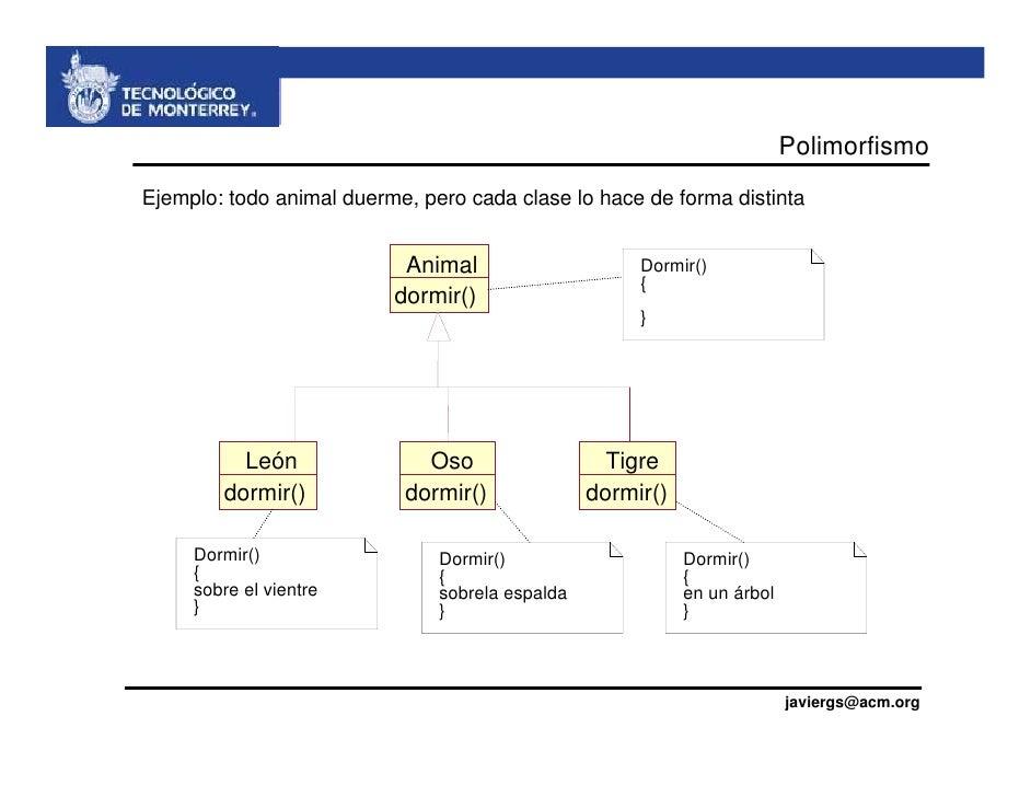 200505 - Modelado de Software con UML