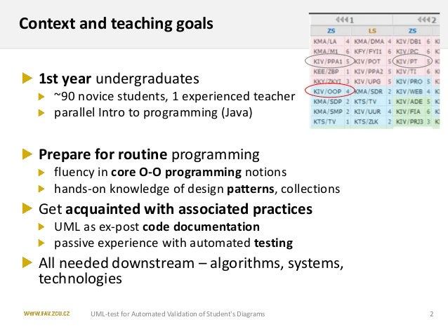 UML-test Application for Automated Validation of Students' UML Class Diagram Slide 2