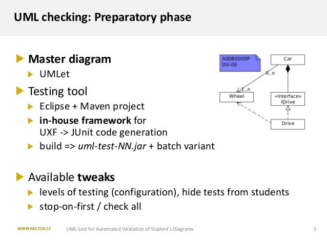 Uml test application for automated validation of students uml class student diagrams 5 ccuart Images