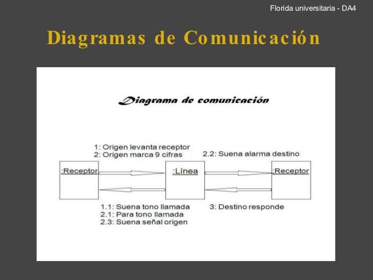 diagramme de temps uml 2 pdf