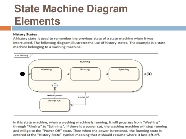 Washing Machine History State Diagram - Wiring Diagrams User on