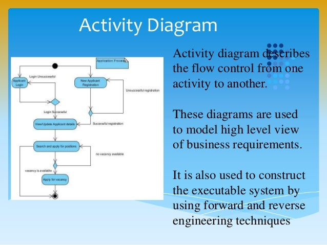 Object-oriented modeling class/object diagrams ppt video online.