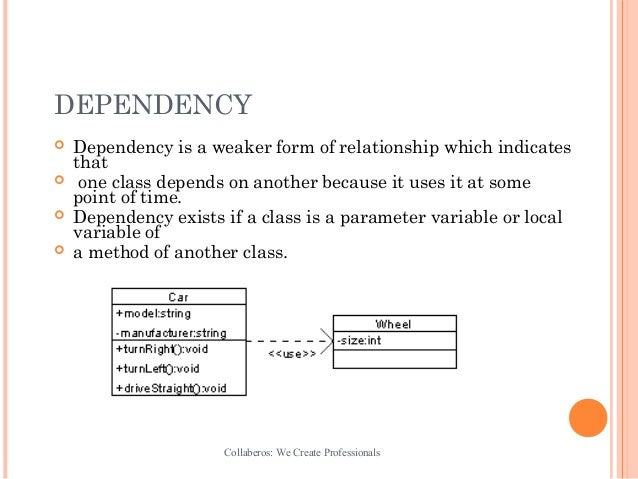 uml class diagram and packages ppt for dot net UML Class Diagram Composition dependency dependency