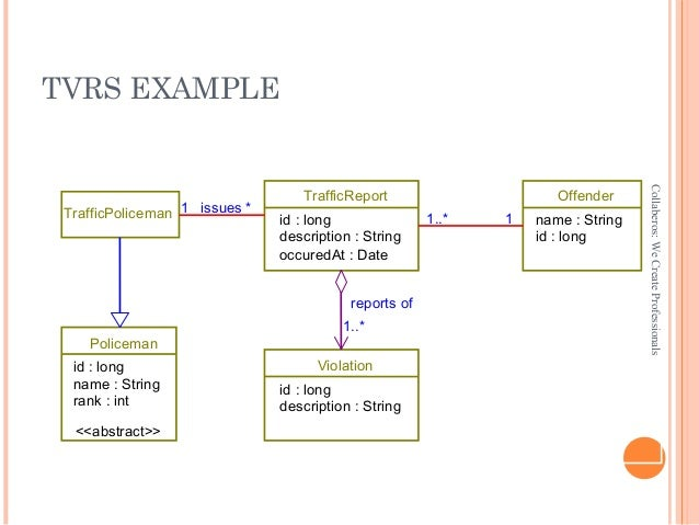 Class diagram ppt example electrical wiring diagram class diagram ppt ccuart