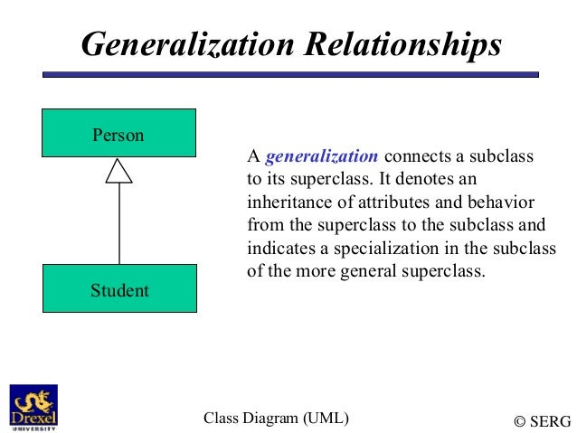 generalization relationship in class diagram java