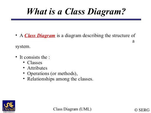 Uml Class Diagram