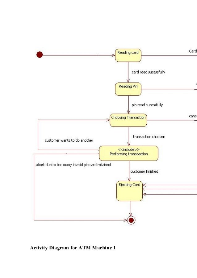 Uml diagram for foreign trading system download