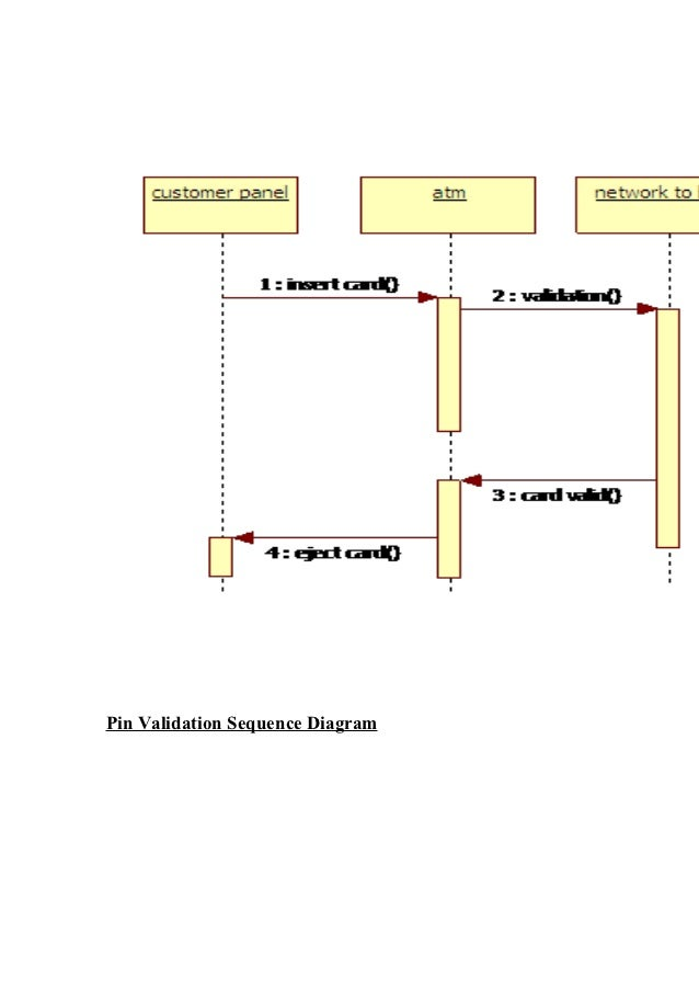 Umldiagrams Forooad Lab Btech 41 on Sequence Diagram Transaction
