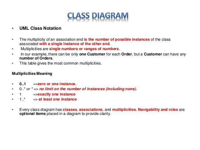 Uml diagram software engineering discussion 9 ccuart Images