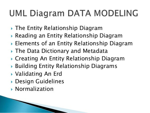 guidelines in creating entity relationship diagram
