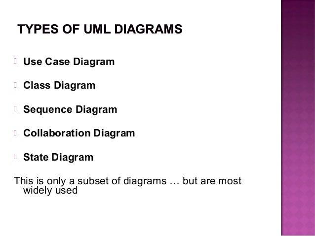 Homework help the chamber   Phd dissertation assistance zheng Pinterest Chapter     Systems Analysis and Design
