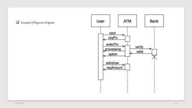 Uml Diagram Use Case Diagram Activity Diagram Sequence