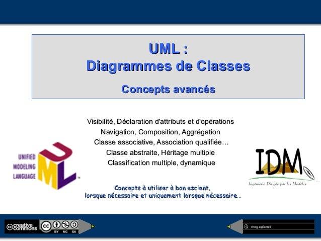 megaplanet UML :UML : Diagrammes de ClassesDiagrammes de Classes Concepts avancésConcepts avancés Visibilité, Déclaration ...