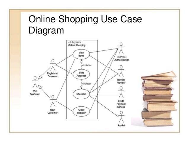 Use Case Diagram For Online Shopping - Ekerekizul