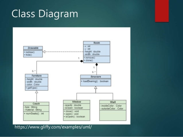 Uml diagrams for web developers class diagram httpsgliffyexamplesuml ccuart Gallery