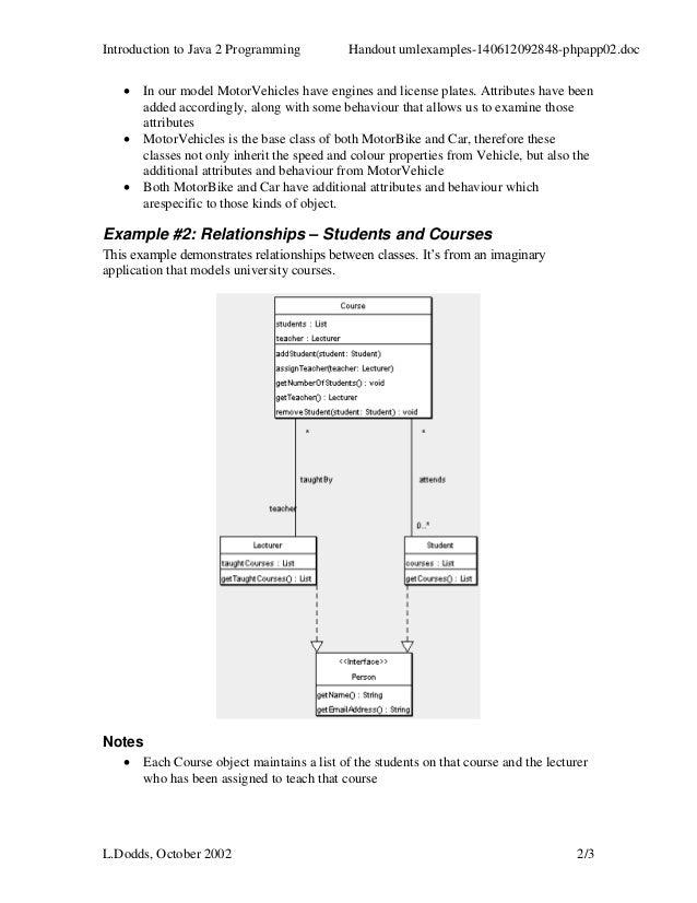 Uml examples ccuart Choice Image