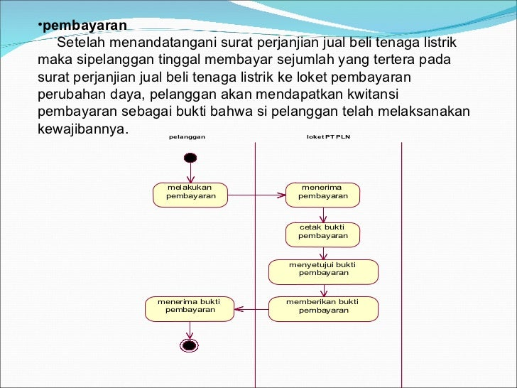 Uml pertemuan 2 activity diagram 17 ccuart Choice Image