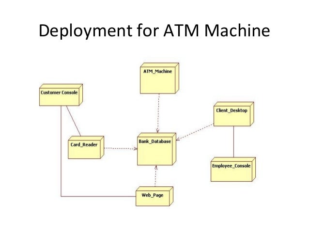 Hotel management system deployment diagram electrical work wiring uml diagrams rh slideshare net corporation management system diagram deployment diagram for hotel management system ppt ccuart Image collections