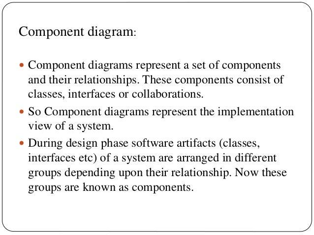 7  component diagram: