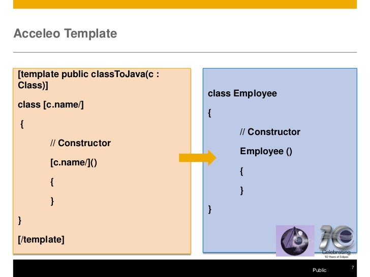 Acceleo Template[template public classToJava(c :Class)]                                      class Employeeclass [c.name/]...