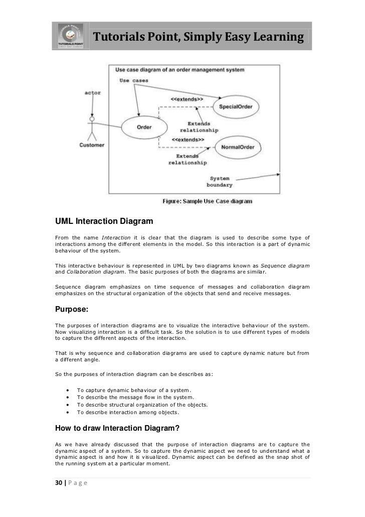Use Case Diagram Tutorial Point Circuit Connection Diagram