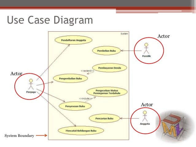 Use case diagram kepegawaian gallery how to guide and refrence gambar terkait dengan use case diagram kepegawaian gallery how to guide and refrence ccuart Gallery