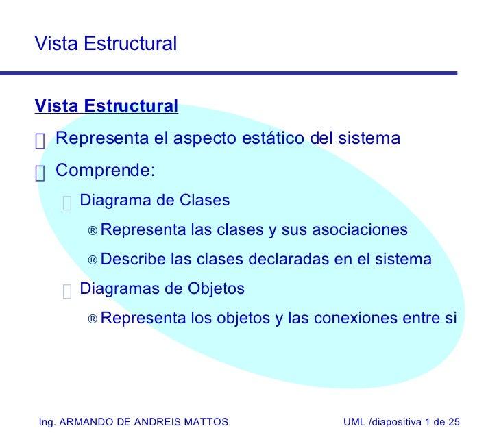 <ul><li>Vista Estructural </li></ul><ul><li>Representa el aspecto estático del sistema </li></ul><ul><li>Comprende: </li><...
