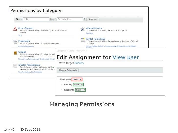 Managing Permissions14 / 42   30 Sept 2011