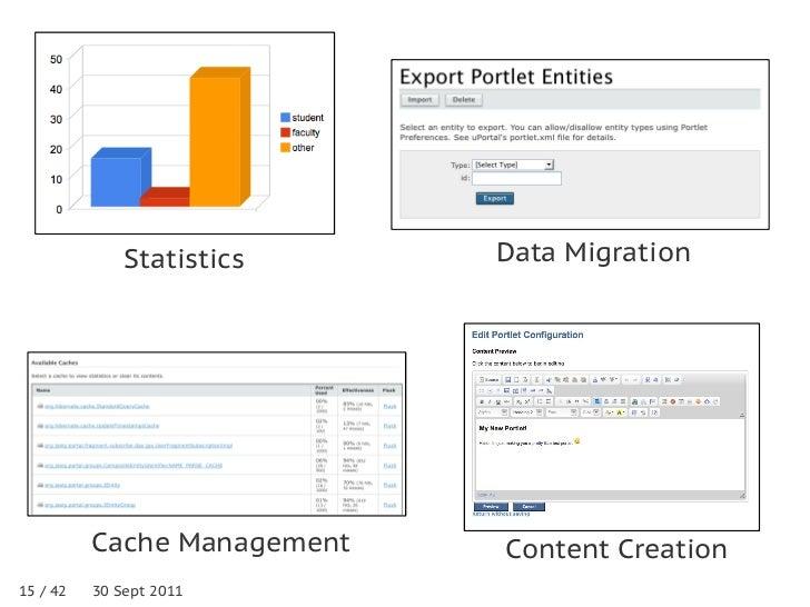 Statistics     Data Migration          Cache Management   Content Creation15 / 42   30 Sept 2011