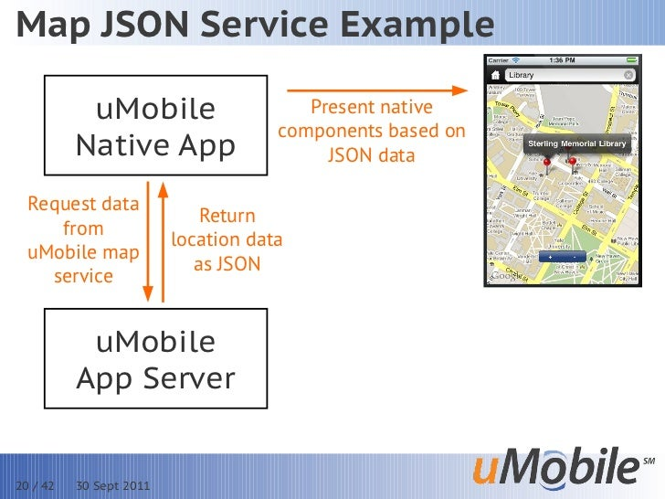 Map JSON Service Example           uMobile                      Present native                                     compone...