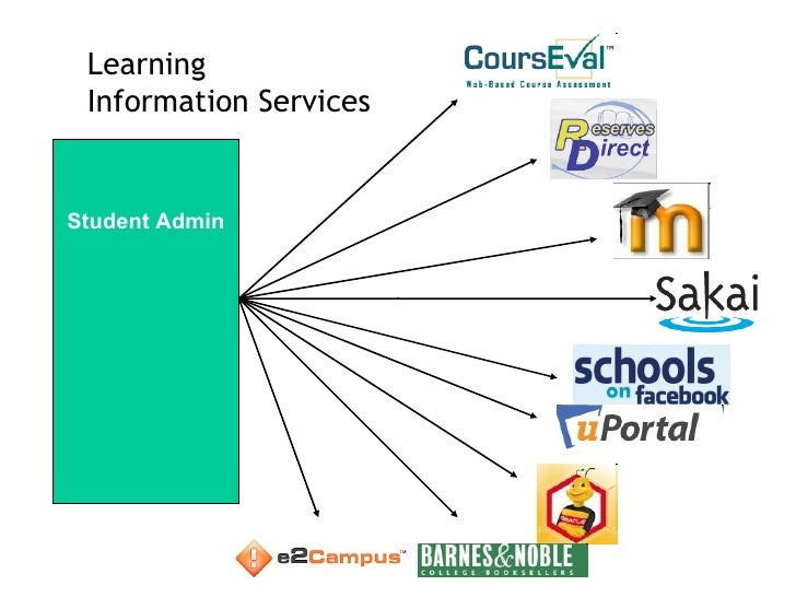 Learning  Information Services Student Admin