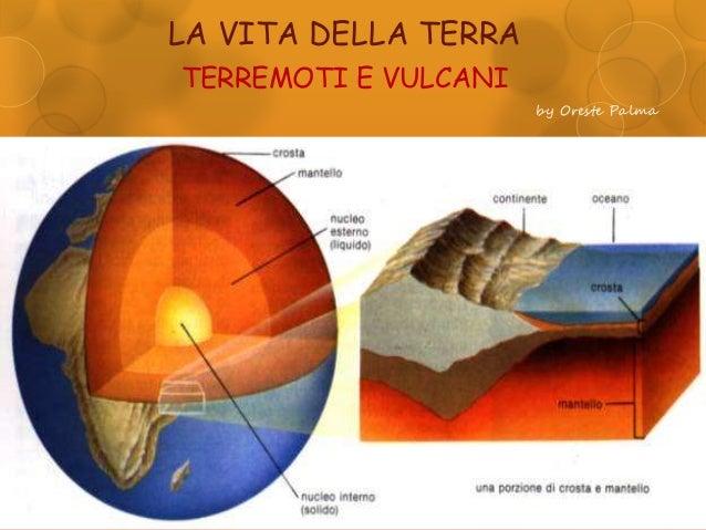 Terremoti e vulcani - Immagine da colorare della terra ...