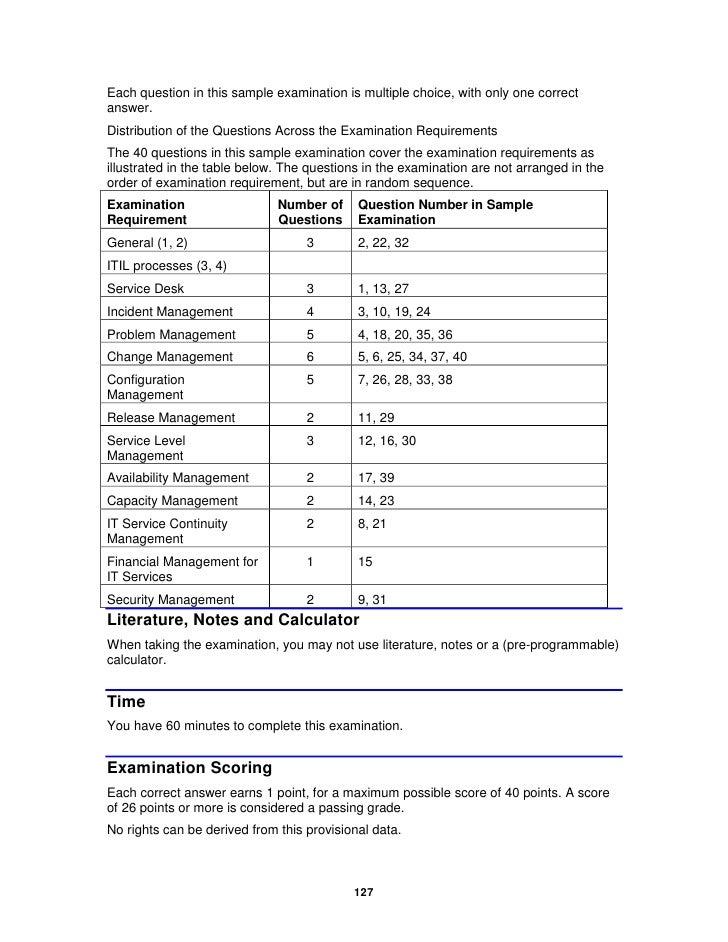 Exam Itil V2