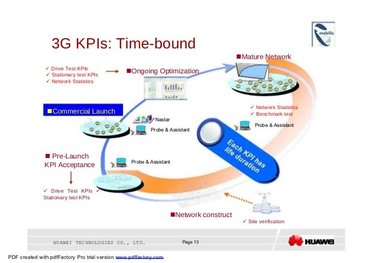 3G KPIs: Time-bound   Mature Network  10  90  80     Drive Test KPIs  70 60  50   Ongoing Optimization  40 30     Stat...