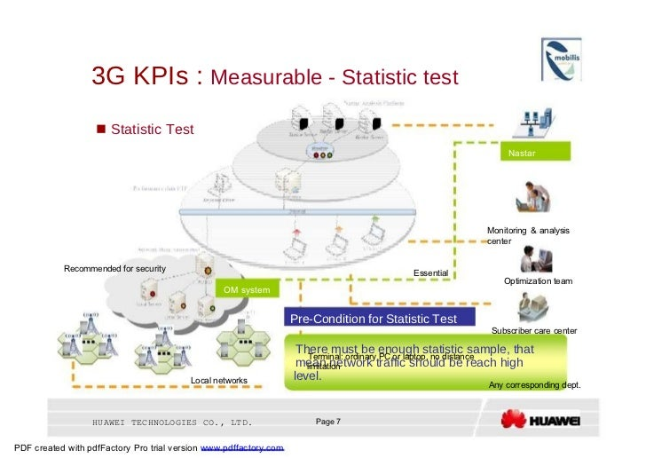 3G KPIs :  Measurable - Statistic test     Statistic Test  Nastar  server  Monitoring & analysis center  Recommended for ...
