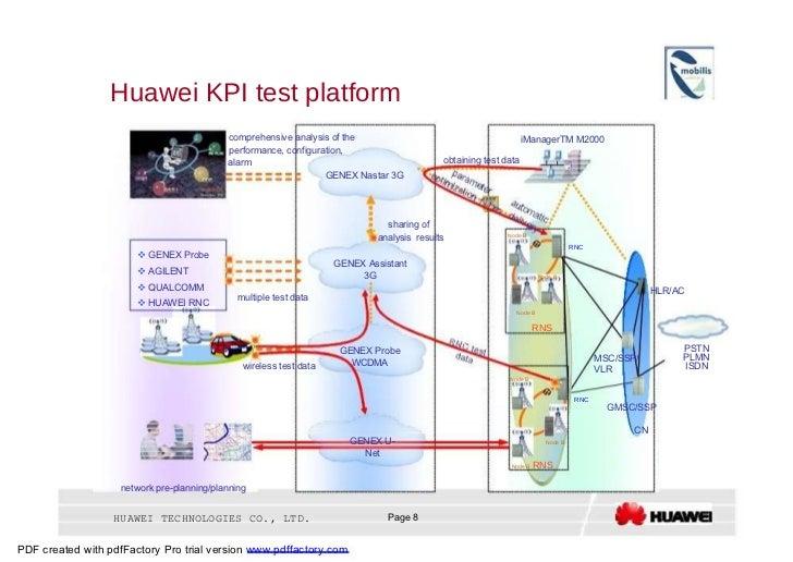 Huawei KPI test platform  comprehensive analysis of the  iManagerTM M2000  performance, configuration,  alarm  obtaining t...