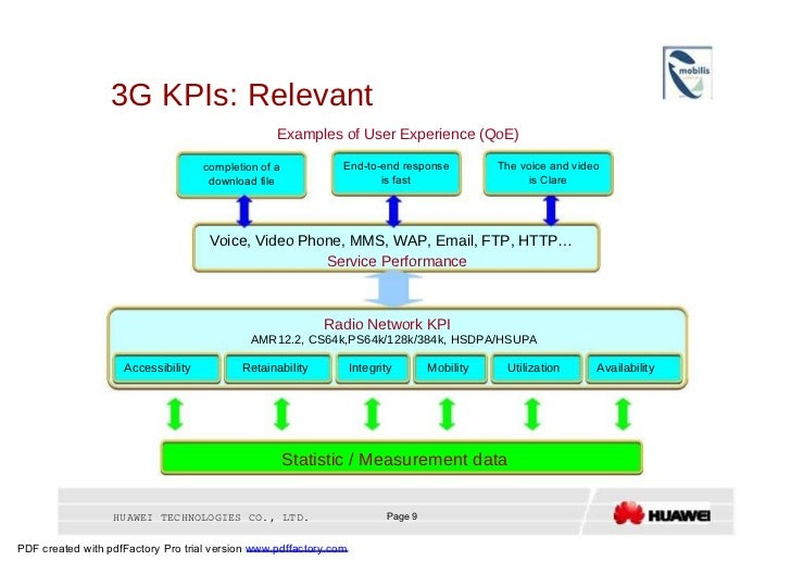 3G KPIs: Relevant  Examples of User Experience (QoE)  completion of a  End-to-end response  The voice and video  download ...