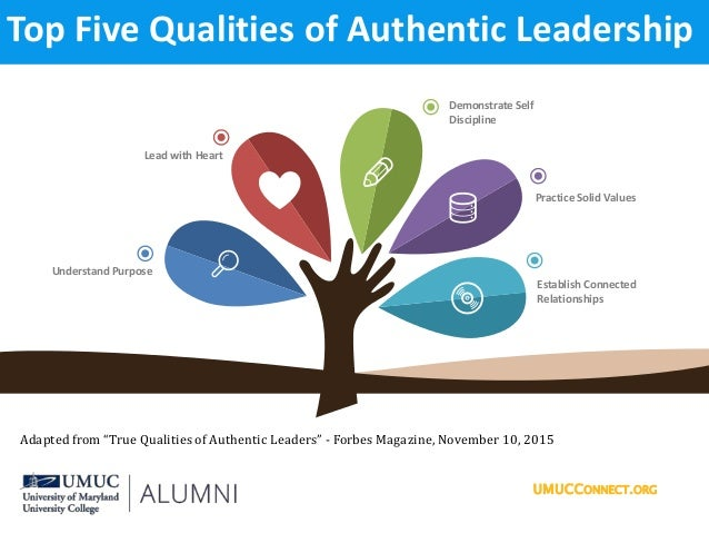 authentic leadersship 682 authentic leadership authentic leadership brings together the the concept of authenticity with positive psychology luthans and avolio (2003) defined authentic leadership as a.