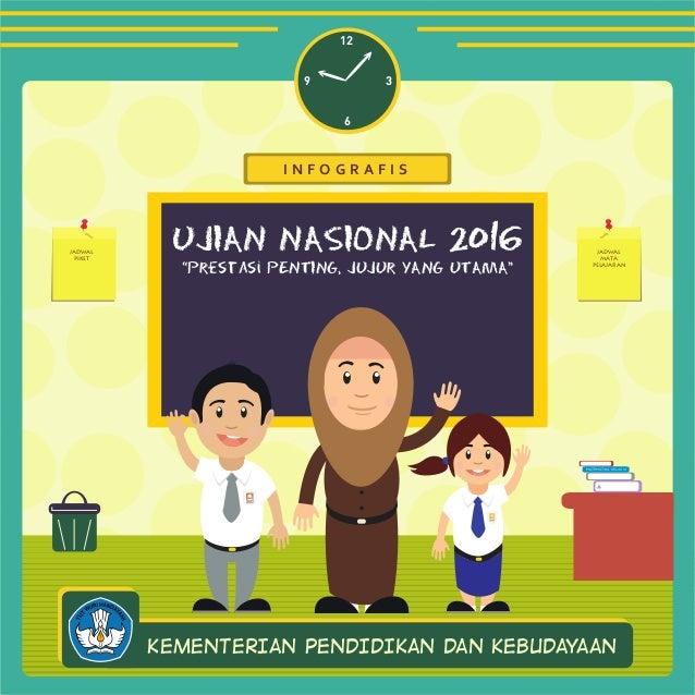 Infografis Ujian Nasional 2016