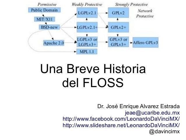 Una Breve Historia del FLOSS Dr. José Enrique Alvarez Estrada jeae@ucaribe.edu.mx http://www.facebook.com/LeonardoDaVinciM...