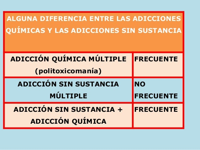 ALGUNA DIFERENCIA ENTRE LAS ADICCIONES QUÍMICAS Y LAS ADICCIONES SIN SUSTANCIA ADICCIÓN QUÍMICA MÚLTIPLE (politoxicomanía)...