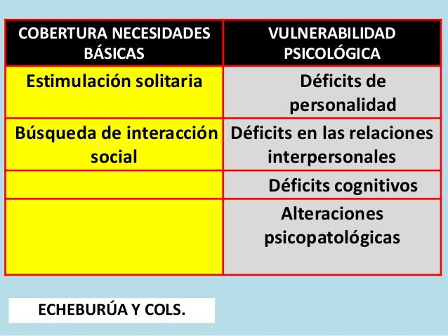 Davis 1999 VISIÓN COGNITIVO-CONDUCTUAL CAUSAS PROXIMALES DISTORSIONES COGNITIVAS PENSAMIENTOS DISTORSIONADOS CAUSAS DISTAL...