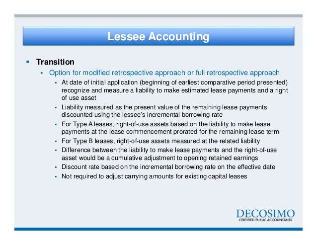 Accounting For Leased Assets