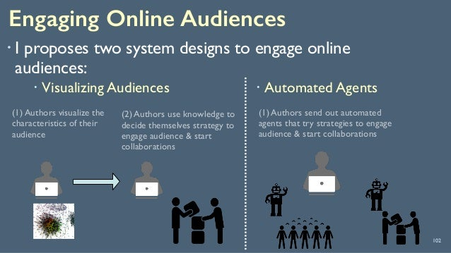 Engaging Online Audiences 102 ! I proposes two system designs to engage online audiences: (1) Authors visualize the charac...