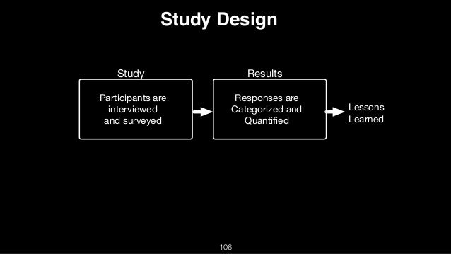 Study Participants are interviewed and surveyed Lessons Learned Results Responses are Categorized and Quantified Study Desi...