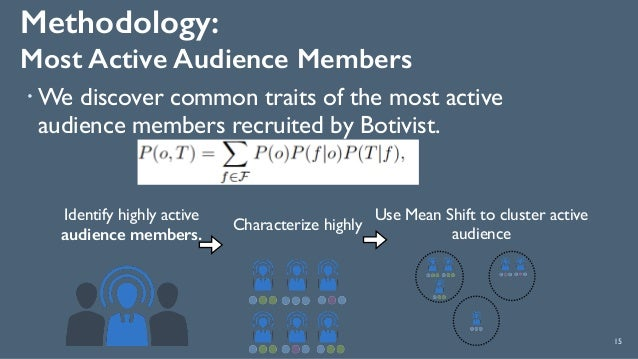 Methodology: Most Active Audience Members 15 ! We discover common traits of the most active audience members recruited by ...
