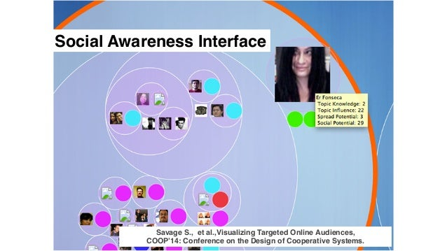 163 Social Awareness Interface Savage S., et al.,Visualizing Targeted Online Audiences, COOP'14: Conference on the Design...