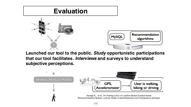 172 Evaluation Savage S., et al., I'm Feeling LoCo: A Location Based Context Aware Recommendation System, Lecture Notes in...