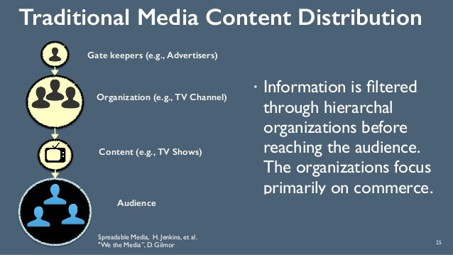 Traditional Media Content Distribution 25 ! Information is filtered through hierarchal organizations before reaching the au...