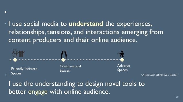 . 30 ! I use social media to understand the experiences, relationships, tensions, and interactions emerging from content p...